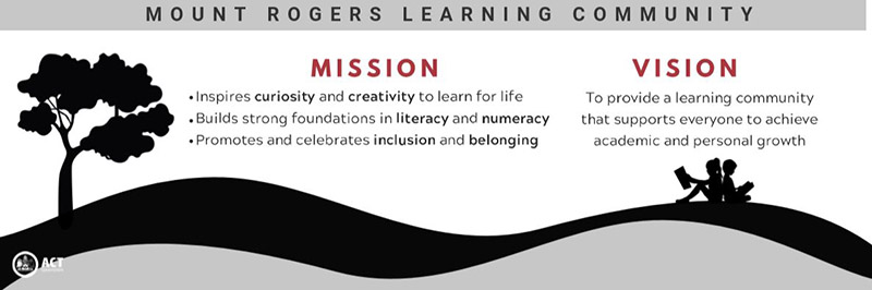 Mount Rogers Learning Community